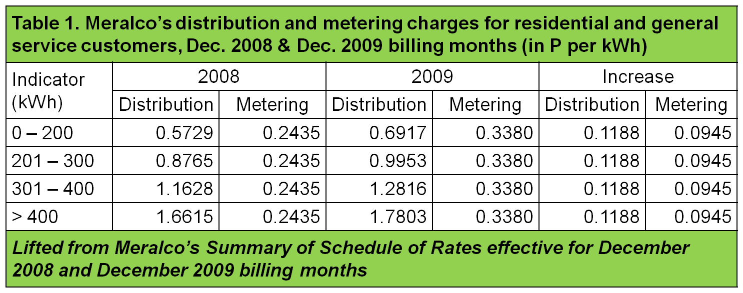Electric Bill Assistance Nj