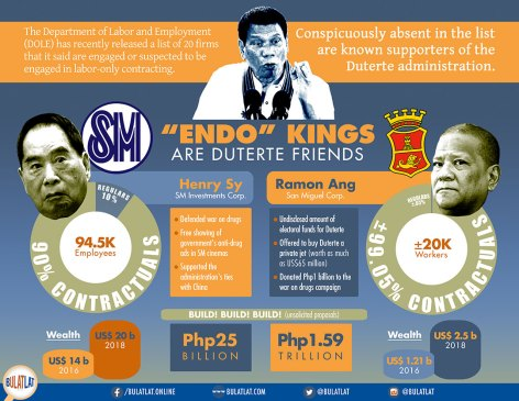 Richest Filipinos and 'Endo' kings are Duterte's friends